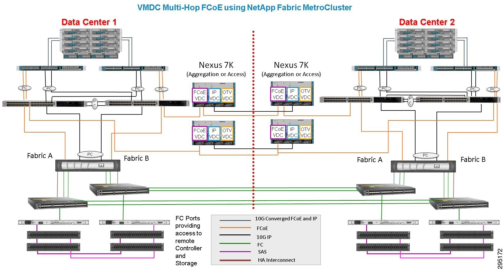 Av Hdmi Switcher Box Huddlevu also Coursera Partners With U S Department Of State And University Of Pennsylvania in addition Make Vmm Cloud Failover Hyper V Recovery Manager Azure furthermore Poweredge R640 also Design And Layout. on data center storage design