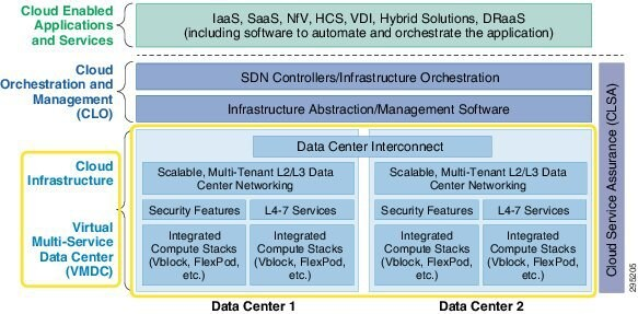 cisco's it implementation of an organizational The table below shows the different paths and levels for cisco certifications all  certifications  today's organizations are challenged with rapidly detecting  cybersecurity  640-722 iuwne (implementing cisco unified wireless  networking.