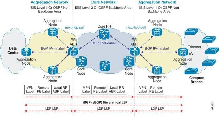 Image result for social network analysis, spss modeler, image