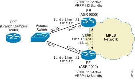 Www proxynova comproxy server listcountry id