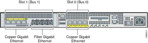 Cisco ASA 5510, ASA 5520, ASA 5540, and ASA 5550 Quick Start