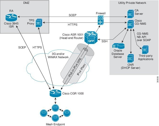 Volvo Vnl Truck Wiring Diagram For 2003 further Zex Tps Switch Install furthermore Modern Production Systems By Gaston Cedillo further Overview moreover Toyota Production System Final. on tps diagram