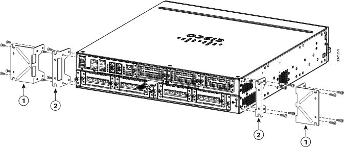 install and connect cisco 4000 series isrs