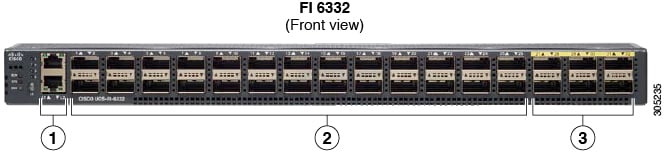 Port Breakout Functionality on Cisco UCS 6300 Series Fabric Interconnects
