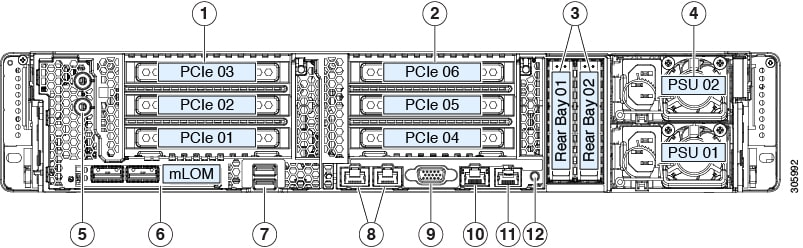 Cisco UCS C240 M5 Server Installation and Service Guide