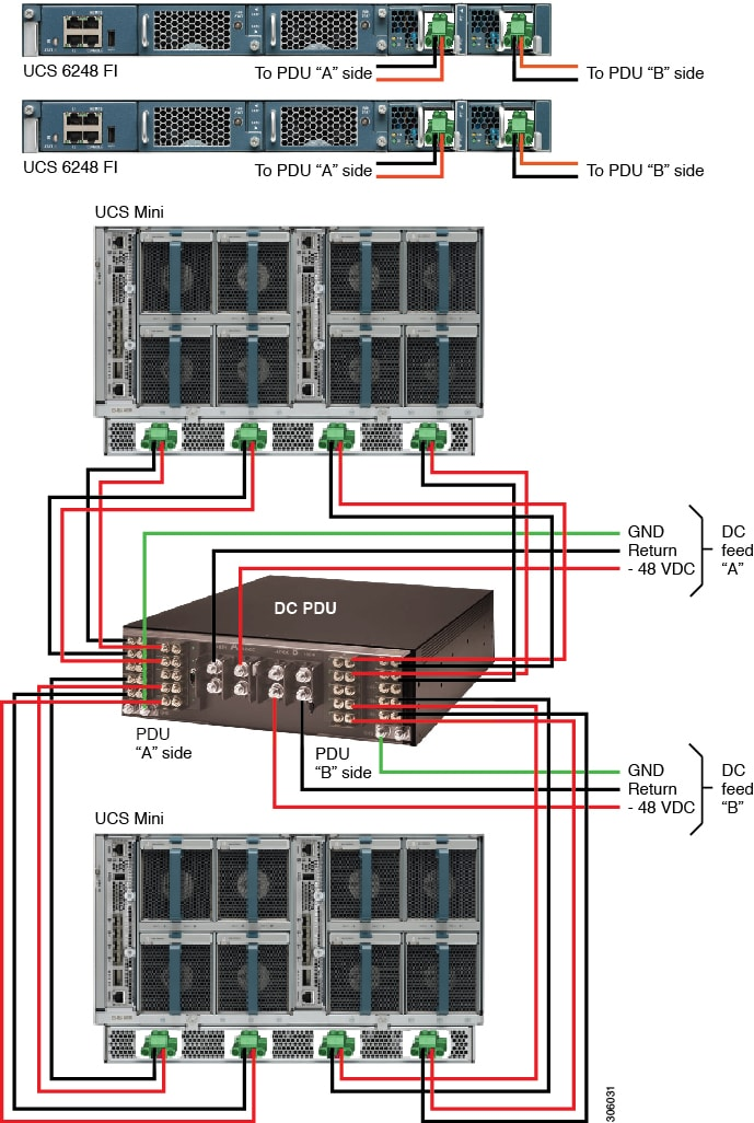 Wiring Diagram For Apc Ups : Dell metered rack pdu eaton input epdus basic