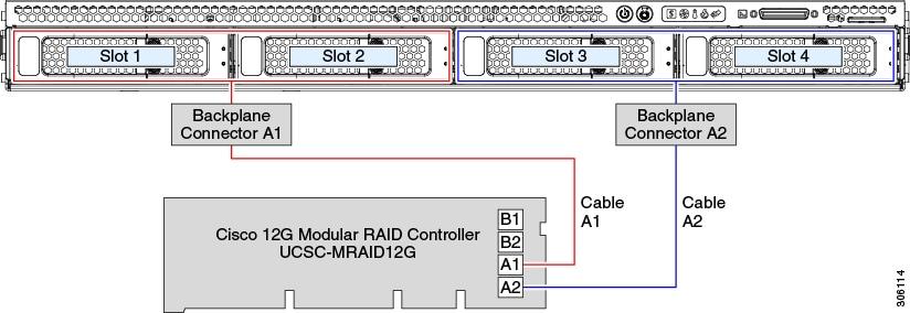 Cisco UCS C220 M5 Server Installation and Service Guide - Storage