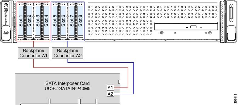 Cisco UCS C240 M5 Server Installation and Service Guide - Storage ...