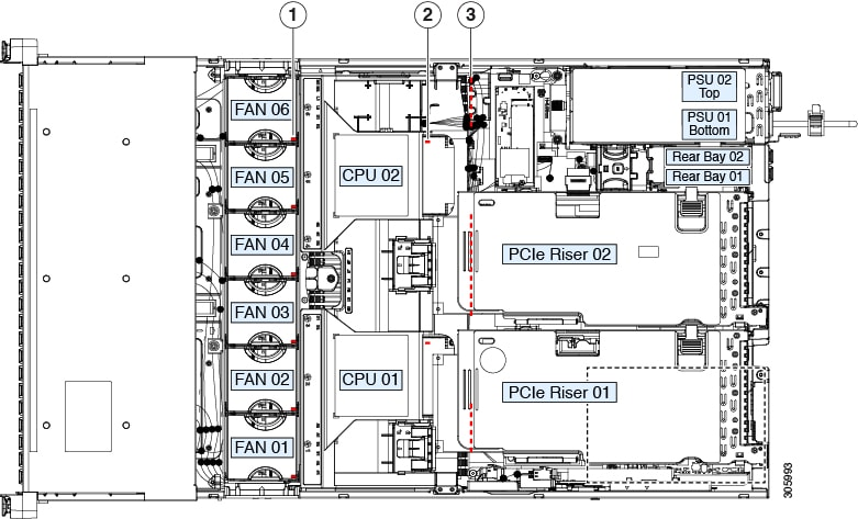 Figure 3. Internal Diagnostic LED Locations