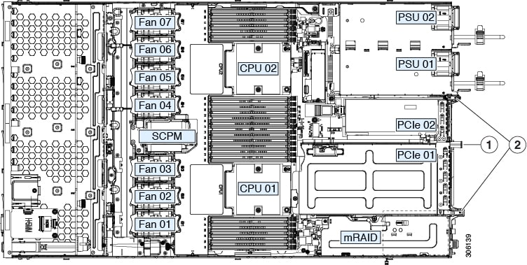 Gltream B Boat Wiring Diagram on