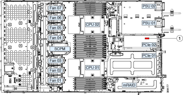 Location of the TPM Socket