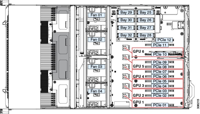 Cisco UCS C480 M5 Server Installation and Service Guide