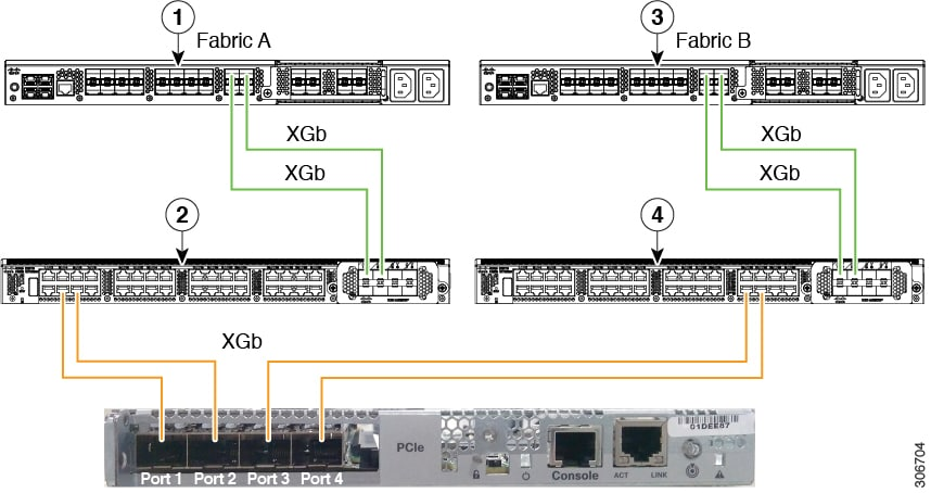 Cisco ucs virtual interface card 1225 data sheet cisco.