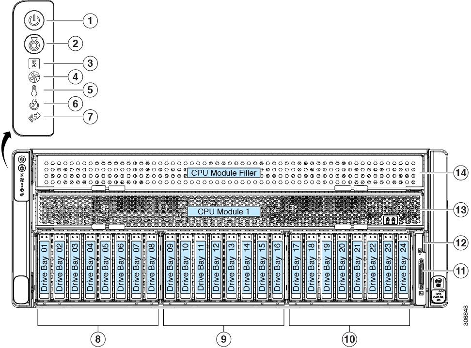 Cisco Ucs C480 Ml M5 Server Overview Cisco Ucs C Series