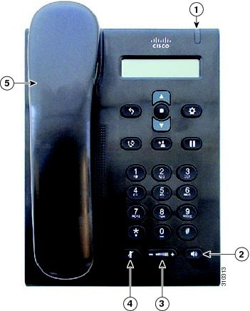 Cisco Unified SIP Phone 3900 Series
