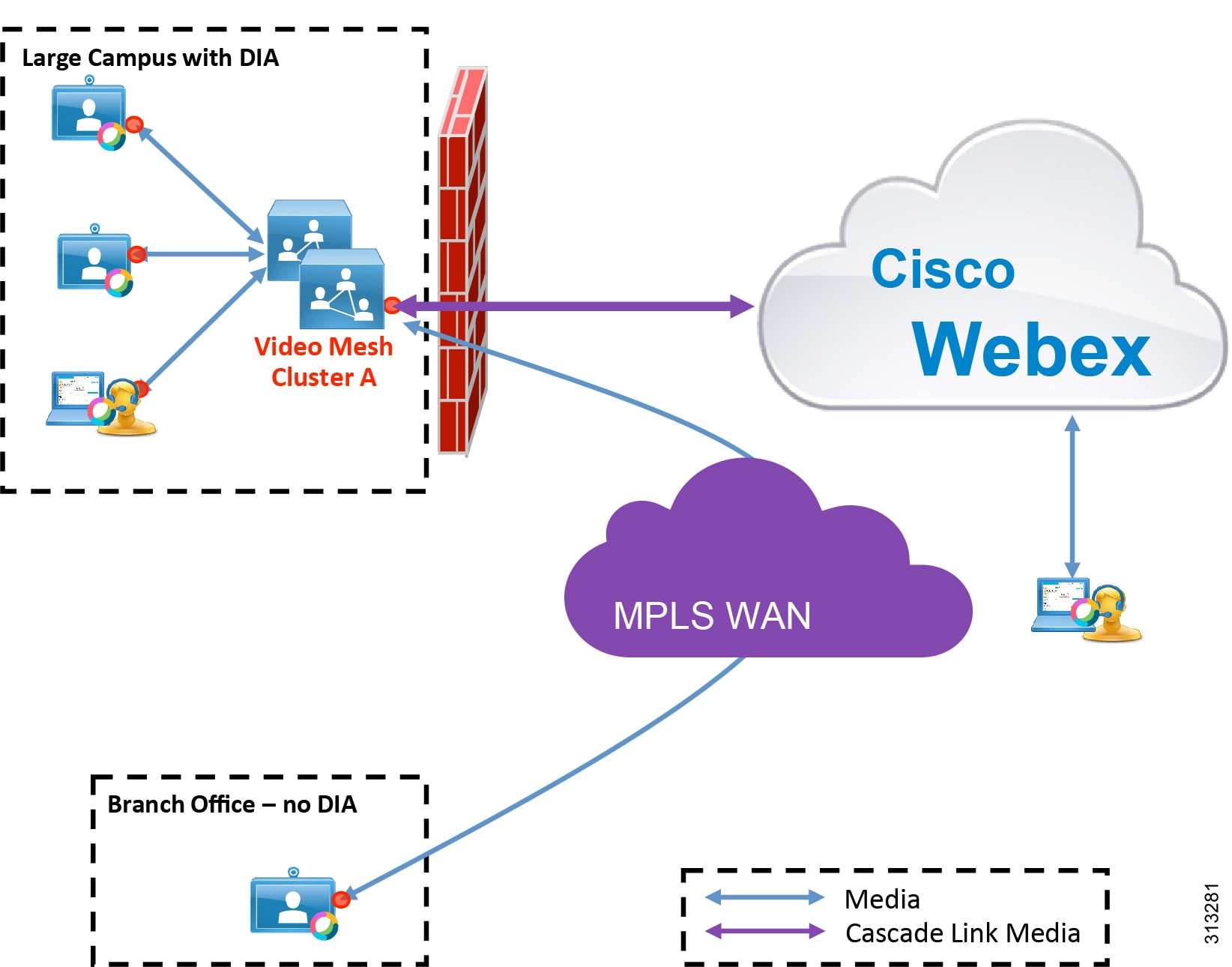 Preferred Architecture For Cisco Webex Hybrid Services Design Quickly Create Highquality Network Diagrams Drawing 313281