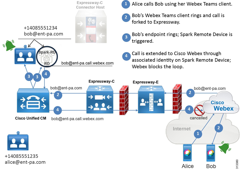 Webex Teams Code Block