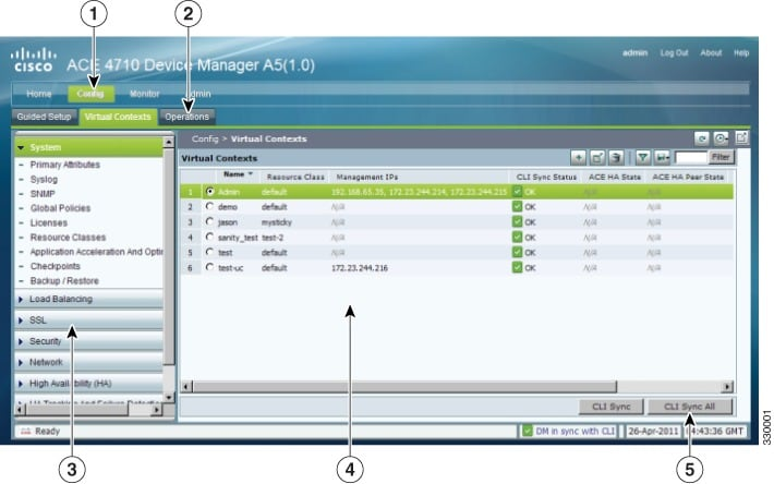 Device Manager GUI Guide vA5(1 0) and vA5(1 2), Cisco ACE