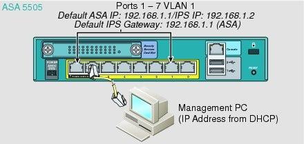 Cisco ASA 5500 Series Configuration Guide using the CLI, 8 4