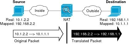 ASDM Book 2: Cisco ASA Series Firewall ASDM Configuration