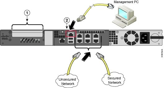 asa failover configuration mismatch Its all about networks air-cap1552e-e-k9 would not join controller converting prompts for uccx 7 duplex mismatch are in active-failover configuration.