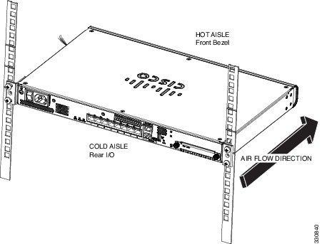 cisco asa 5516 configuration guide