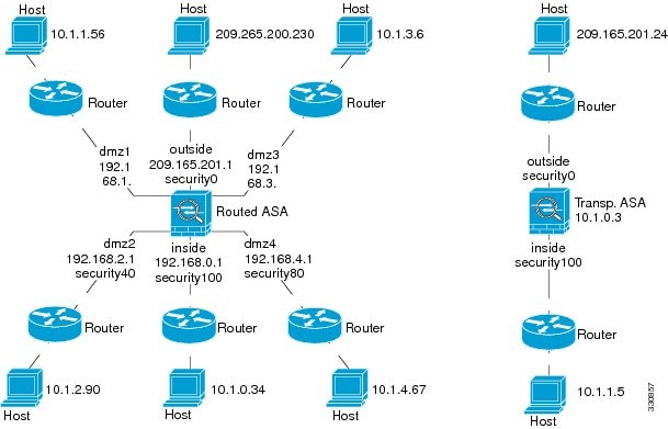switch configuration commands step by step in packet tracer pdf