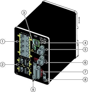 Cisco Ie 2000 Switch Hardware Installation Guide