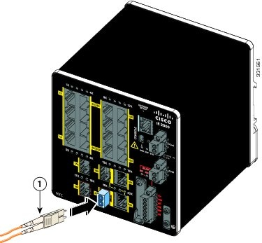 101 guidelines for fiber optic cable installation