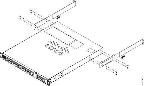 Catalyst 4500 X Series Switch Installation Note Cisco