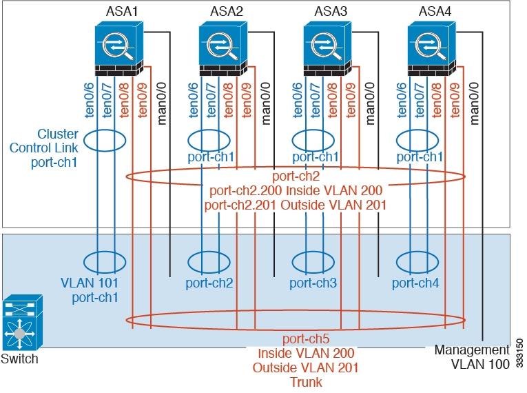 ASDM Book 1: Cisco ASA Series General Operations ASDM