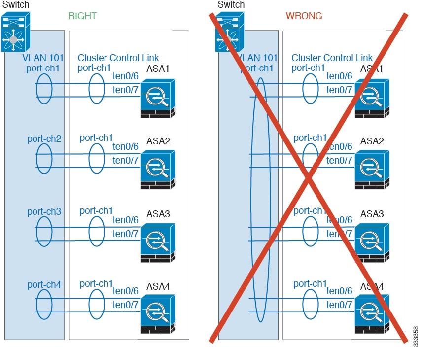 cisco asa 5515 configuration guide