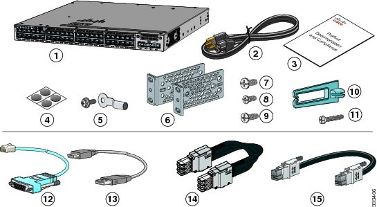 catalyst 3850 switch getting started guide cisco rh cisco com RS232 to RJ45 Wiring-Diagram Cisco Serial Pinout