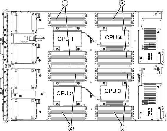 Cisco UCS B420 M3 High Performance Blade Server Installation and ...