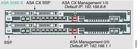 Cisco asa for the isa 3000 series quick start guide cisco.