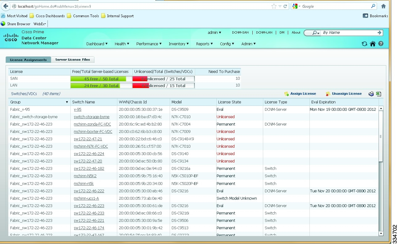 dcnm device manager