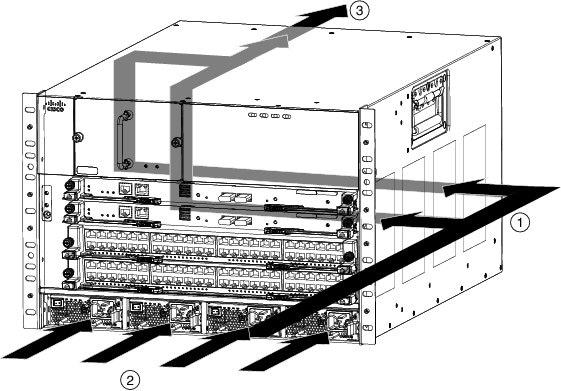 cisco nexus 7000 series site preparation guide