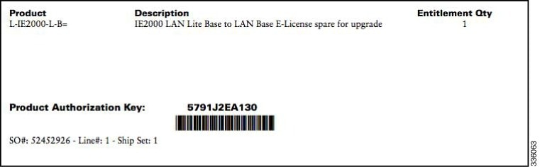 Software Activation Licensing Upgrade Instructions for the