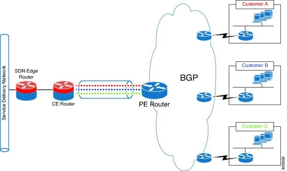IP Routing: Protocol-Independent Configuration Guide, Cisco