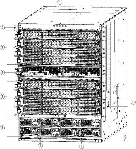 Cisco Nexus 7710 Switch Site Preparation and Hardware Installation