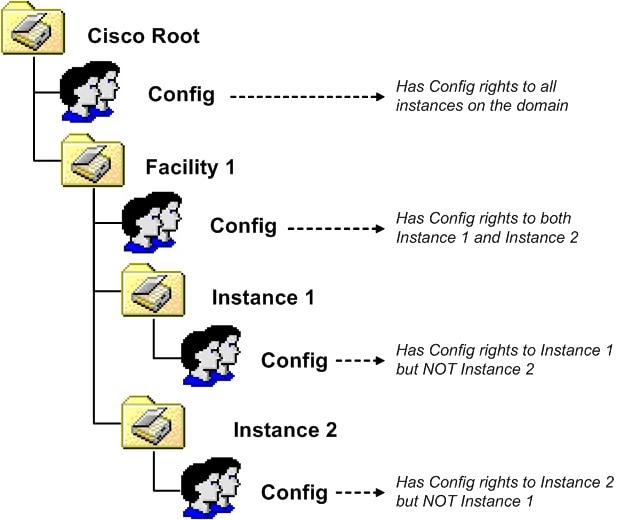 Staging Guide for Cisco Unified ICM/Contact Center