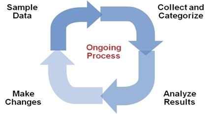 cisco data center design guide 2017