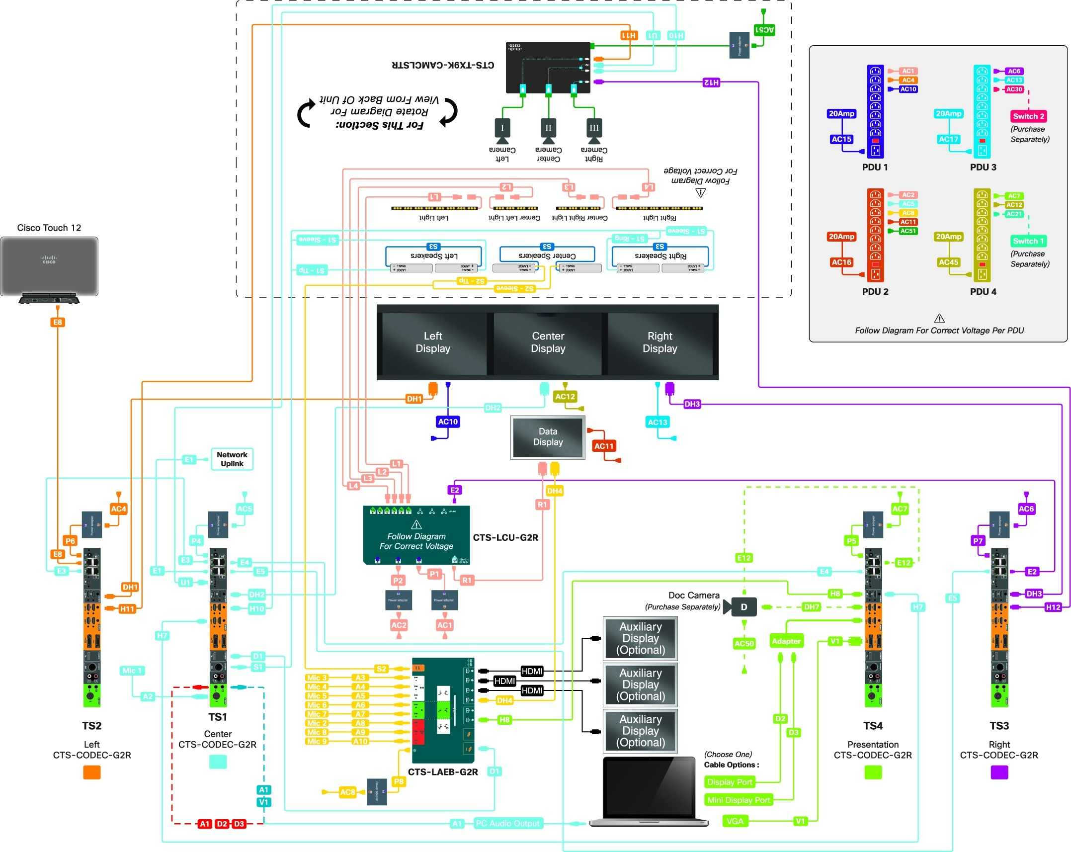 Awesome Hdmi To Dvi Wiring Diagram Basic Electronics Wiring Diagram Wiring Cloud Nuvitbieswglorg