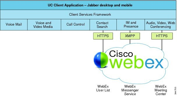 cisco unified communications system 9 0 srnd cisco collaborationLanding Page Optimization Archives Sensei Marketing 344753 #9