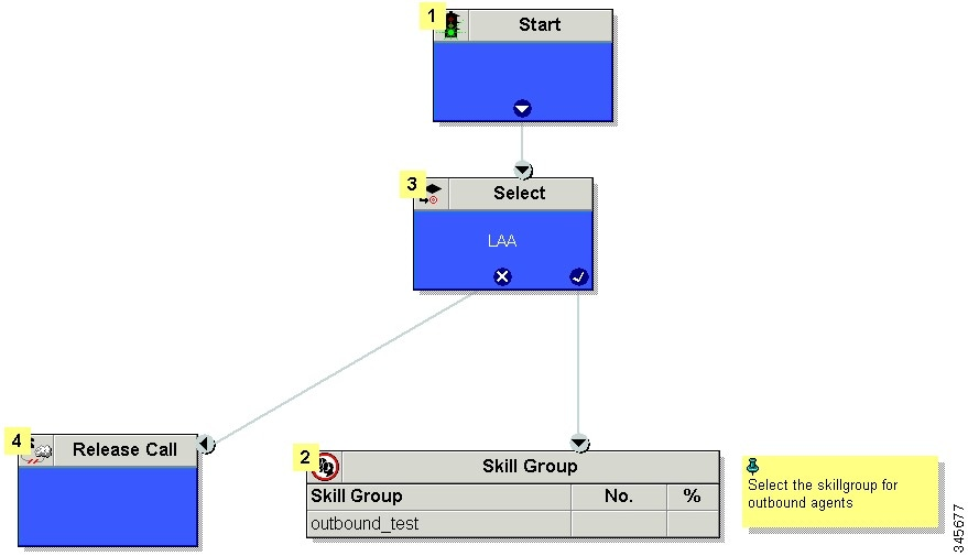 Figure 1 sle script for agent caign without personal callback