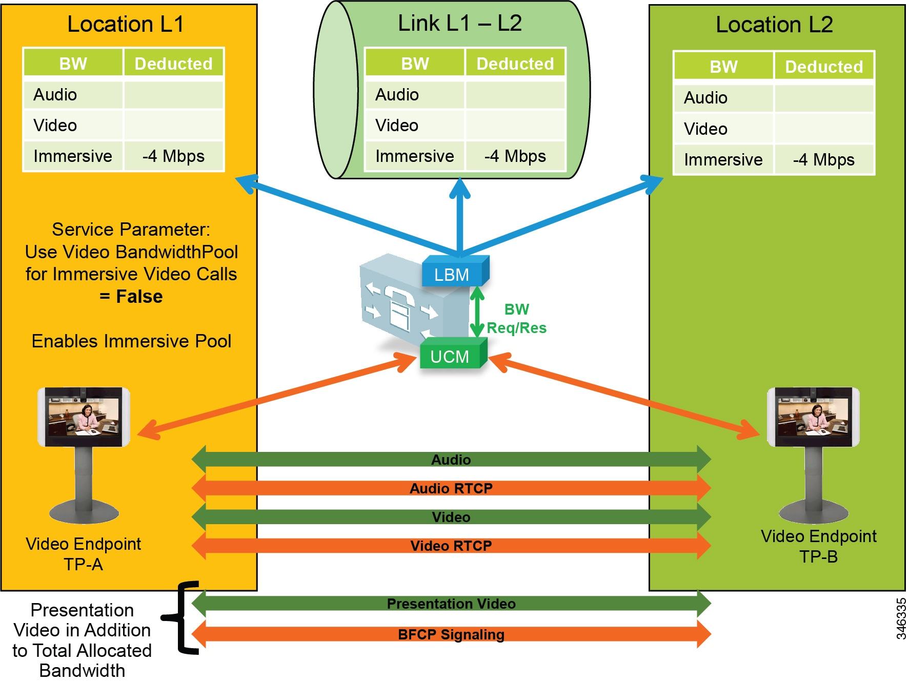 Wiring Diagram Pioneer Dxt 2369ub : Pioneer diagram wiring dxt ui ub