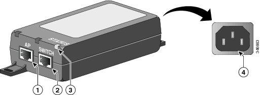 Cisco Aironet Power Injector Air Pwrinj5 Installation