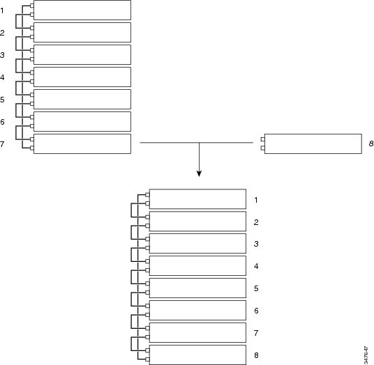 Catalyst 2960-X Switch Stack Manager Configuration Guide, Cisco ...