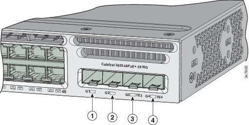 Catalyst 3650 Switch Hardware Installation Guide - Overview