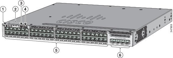 Catalyst 3650 Switch Hardware Installation Guide - Overview [Cisco
